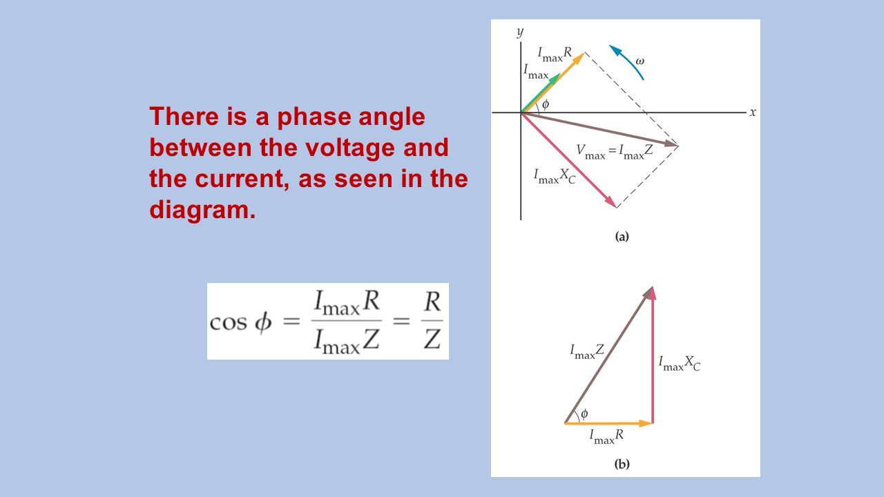 Rlc Circuit Phase Angle Diagram Wiring Diagrams Phasor Of Series Electrical Concepts Ppt Video Online Download Formula For Impedance
