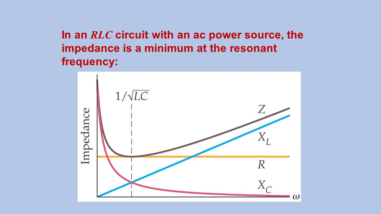 Rl Circuit Impedance Calculator Parallel Ac Example Electrical Concepts Ppt Video Online Download