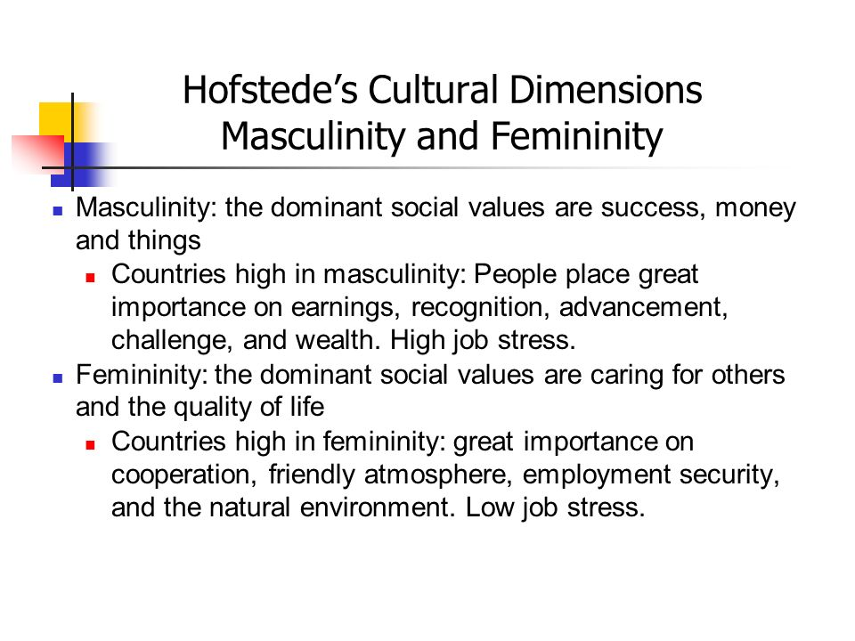 Hofstede's Cultural Dimensions Masculinity and Femininity