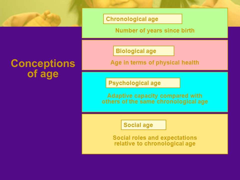 conceptions of age
