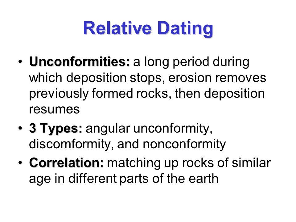 unconformities relative dating Unconformities worksheets - showing all 8 printables worksheets are km c454e 20150126162409, using relative dating and unconformities to determine, geol 1311 earth.
