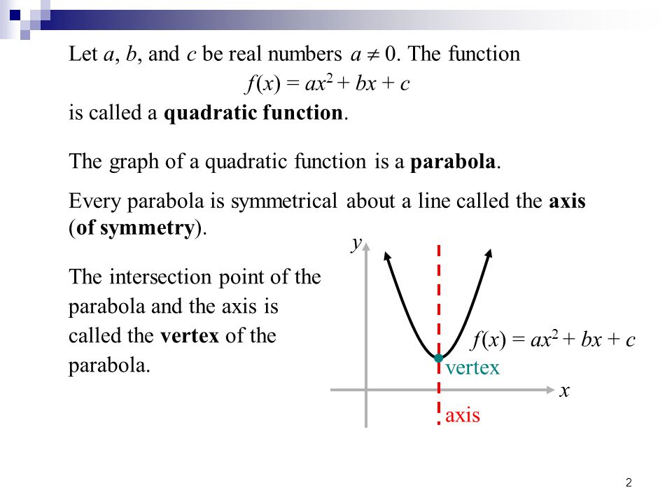 is called a quadratic function.