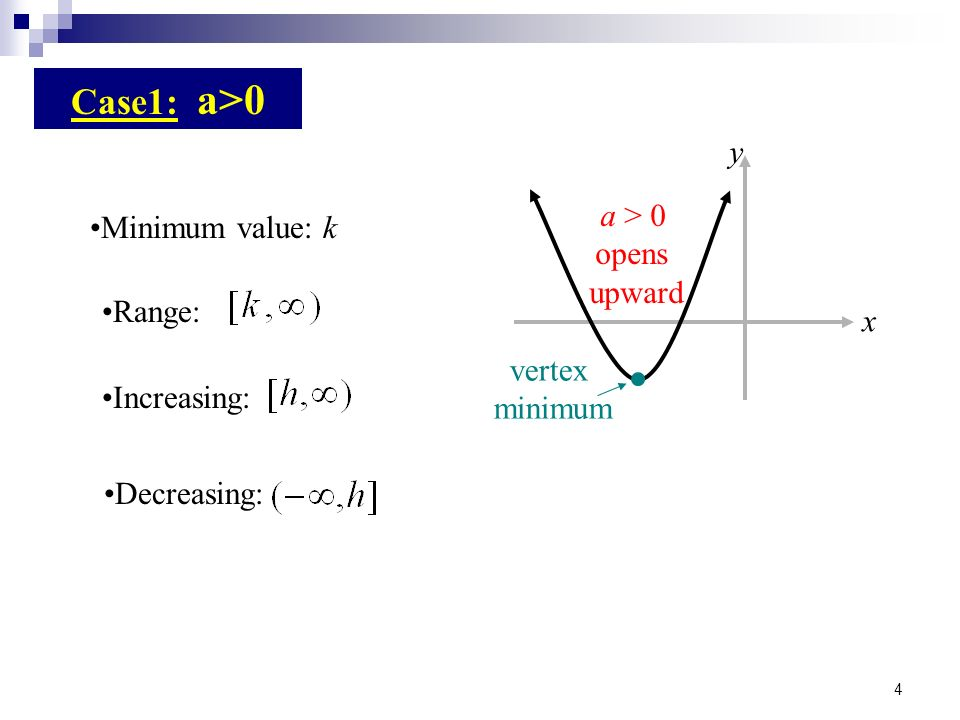 Case1: a>0 y a > 0 opens upward Minimum value: k Range: x