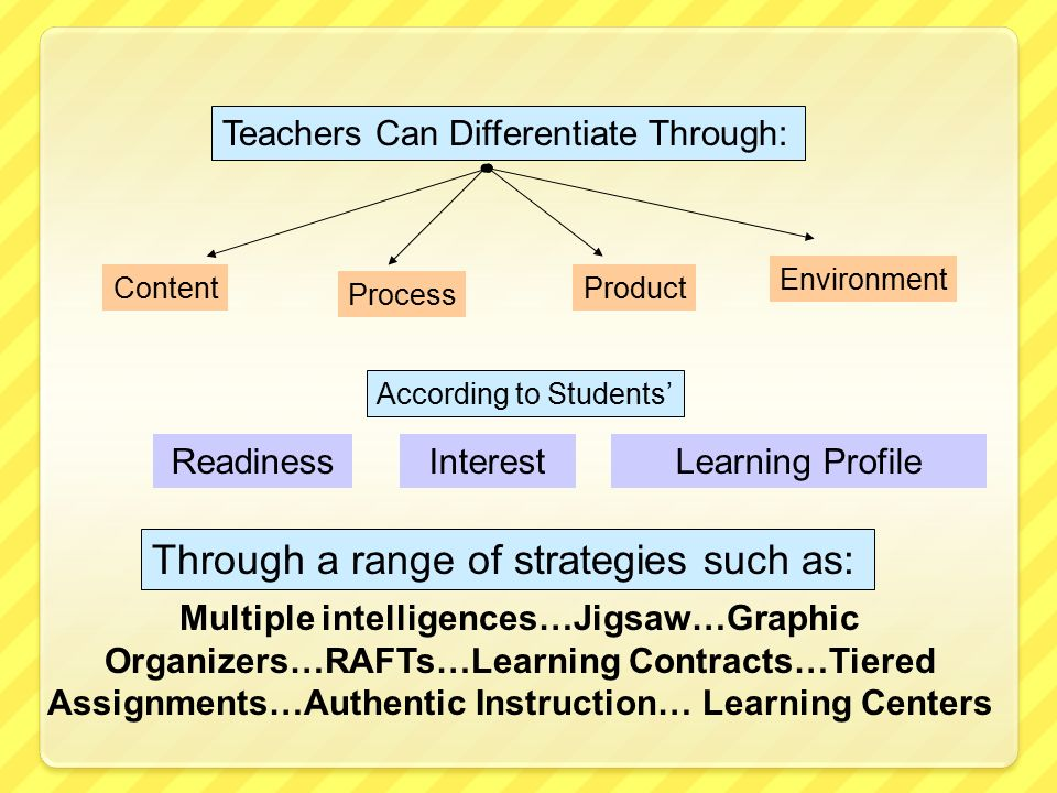 Differentiated Instruction Strategies Using Tiered Assignments