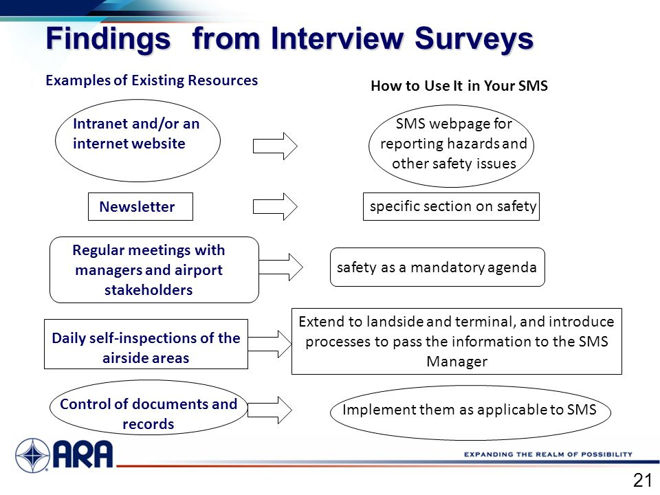 interviewing a manager a survey Employee and hiring manager surveys can reveal the pain points in your  recruiting and provide a road map for improving talent acquisition.