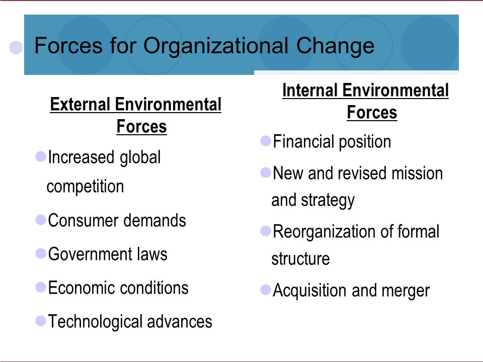 internal external organizational forces mgt307 The internal environment of an organization refers to events, factors, people, systems, structures, and conditions inside the organization that are generally under the control of the company the.