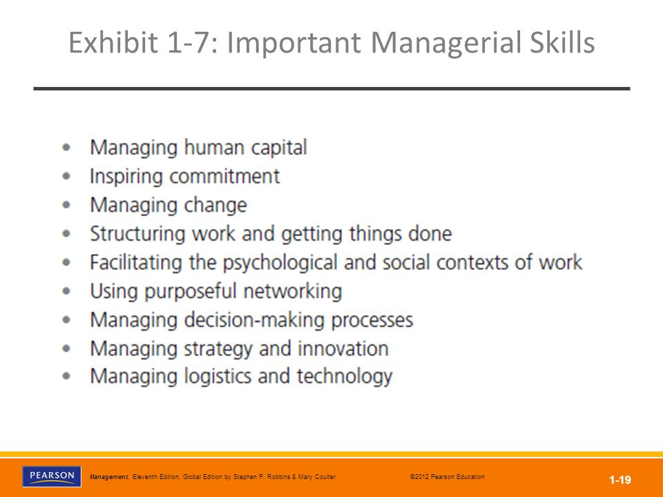 Exhibit 1-7: Important Managerial Skills