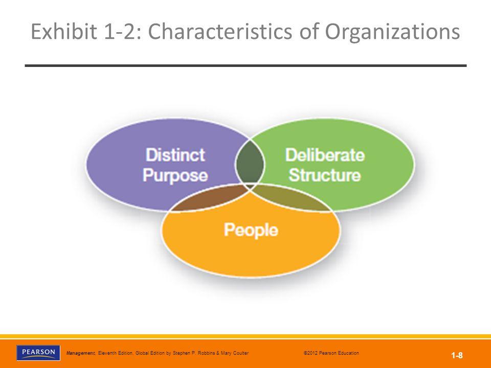 Exhibit 1-2: Characteristics of Organizations