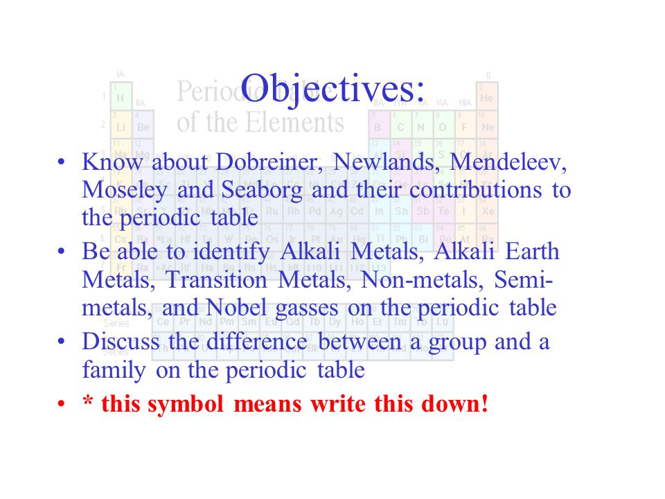 The history of the modern periodic table ppt download modern periodic table 2 objectives urtaz Choice Image