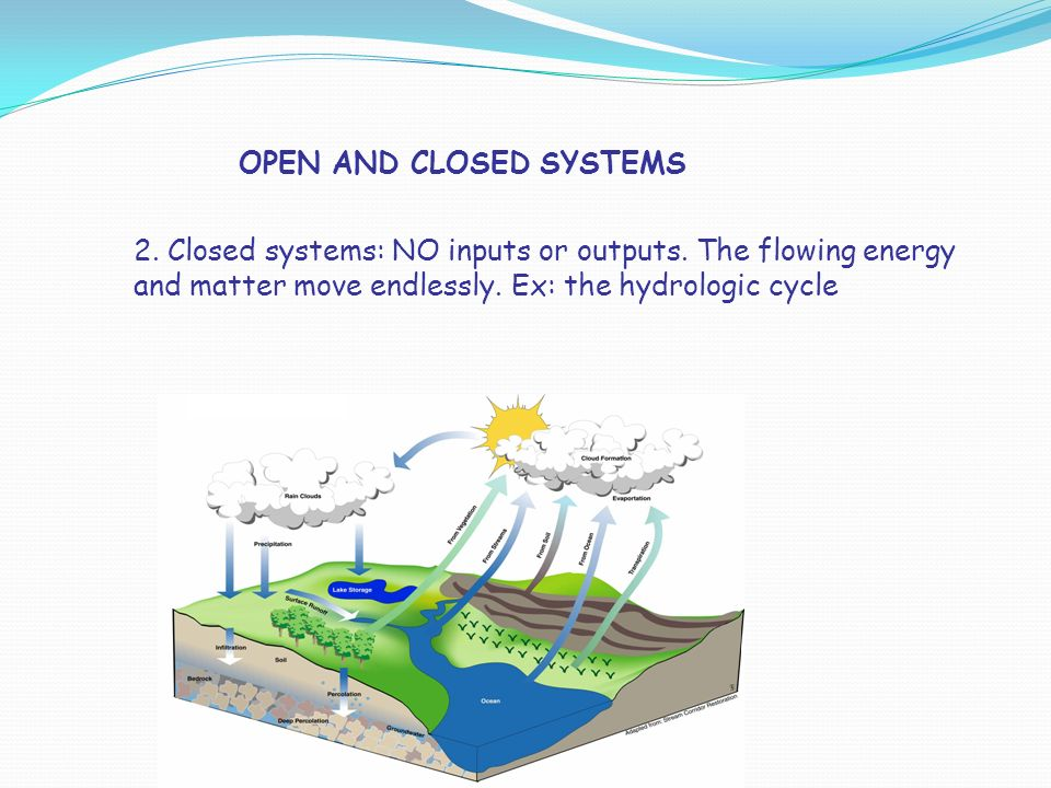 open and closed system An open system is connected to and interacts with its external environment healthy open systems continuously exchange feedback with their environments, analyse that.
