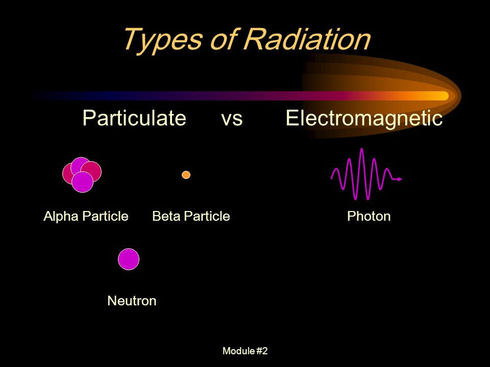 What is Radiation? The transfer of energy in the form of particles ...