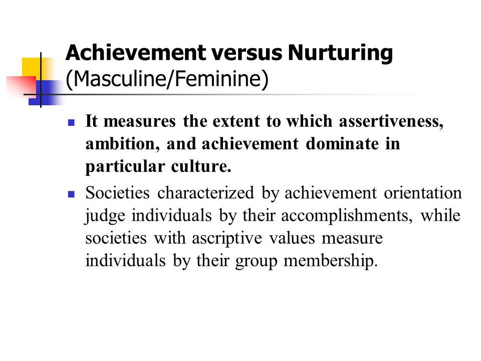 Achievement versus Nurturing (Masculine/Feminine)