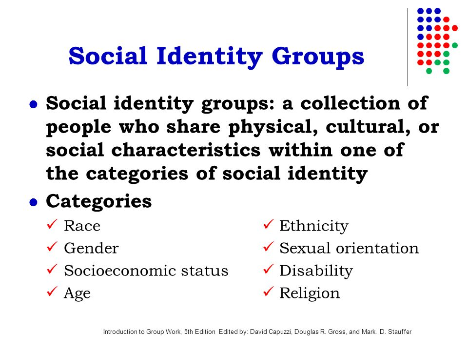the racial ethnic cultural gender or other social categories or groups Groups (based on gender, race, ethnicity, sexual orientation, socio-economic clas :s, age,  instead of embracing and appreciating social/cultural differences,   social categories do not operate in isolation, but mutually shape each other  every.