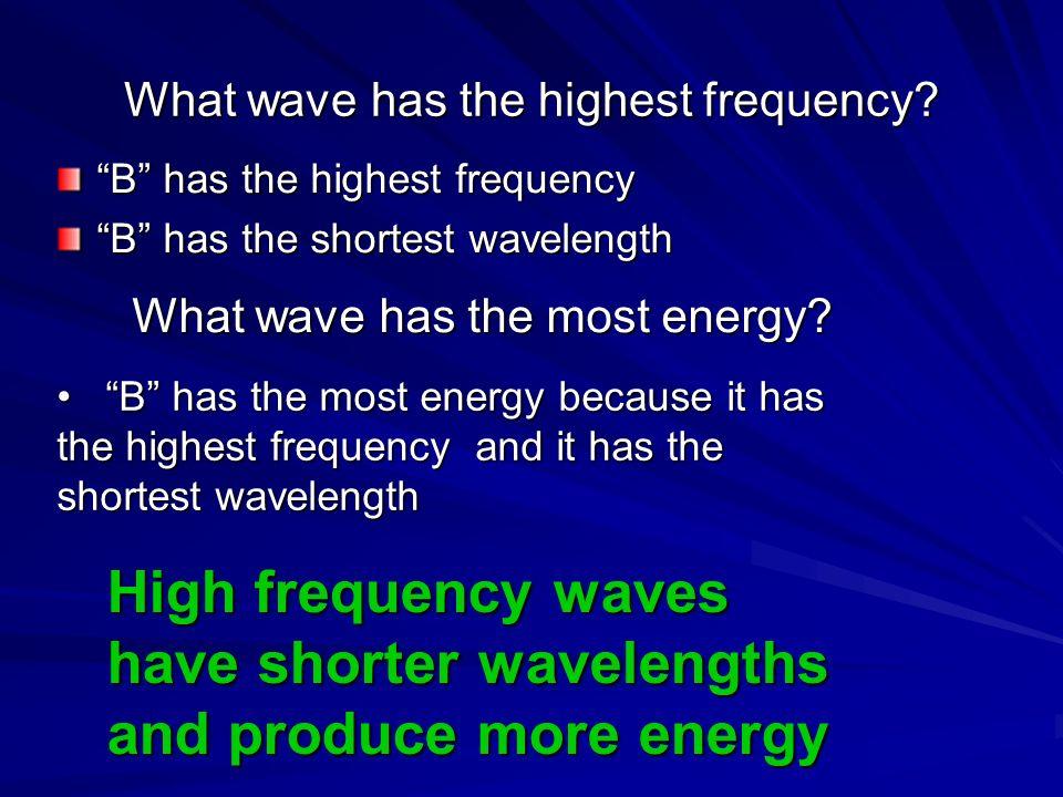 grade 8 science waves light sound light color spectrum seeing color ppt video online download. Black Bedroom Furniture Sets. Home Design Ideas