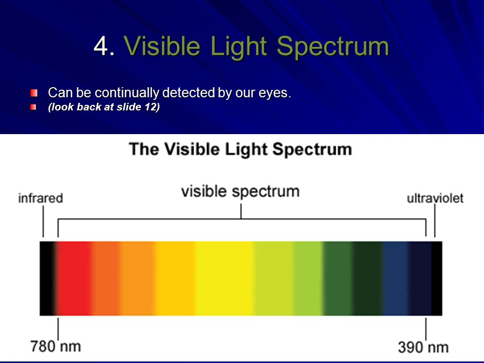 Grade 8 Science WAVES,LIGHT, SOUND LIGHT COLOR SPECTRUM ...