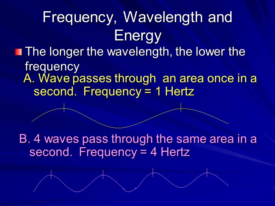 Frequency, Wavelength and Energy
