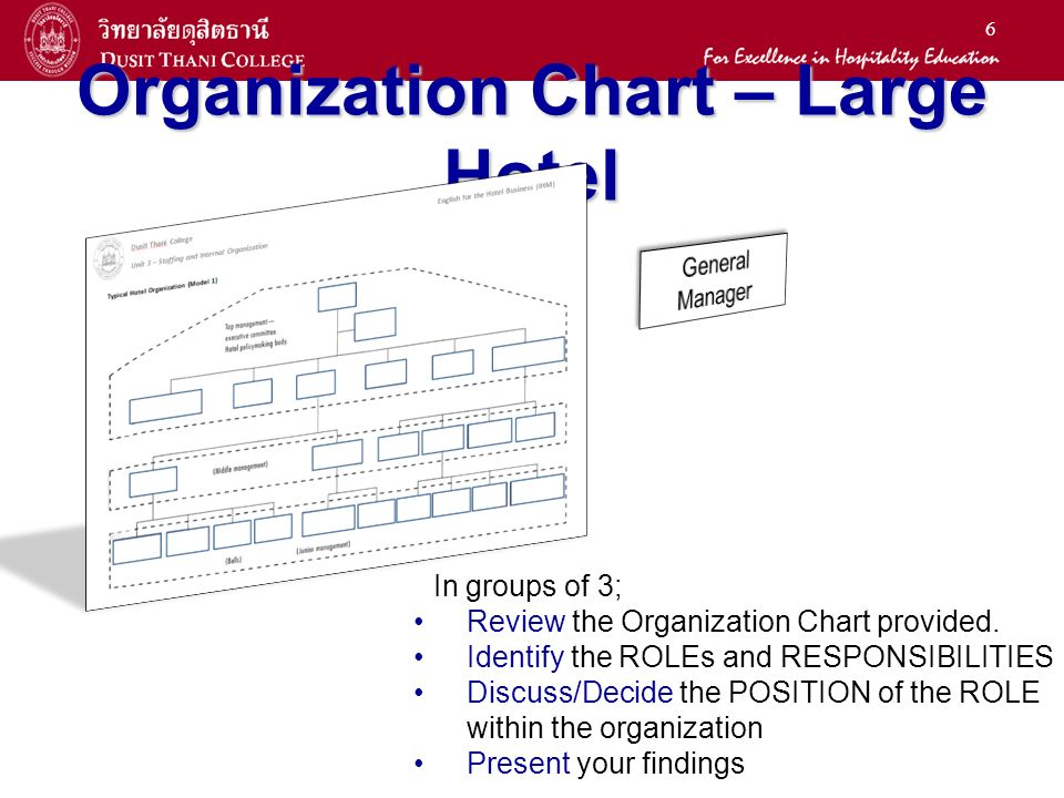 General education office ppt video online download - Role of office manager in an organization ...