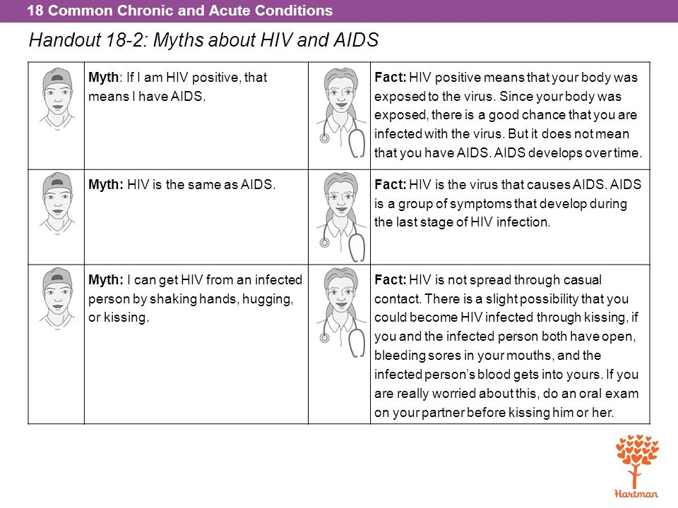 Handout 18-2: Myths about HIV and AIDS