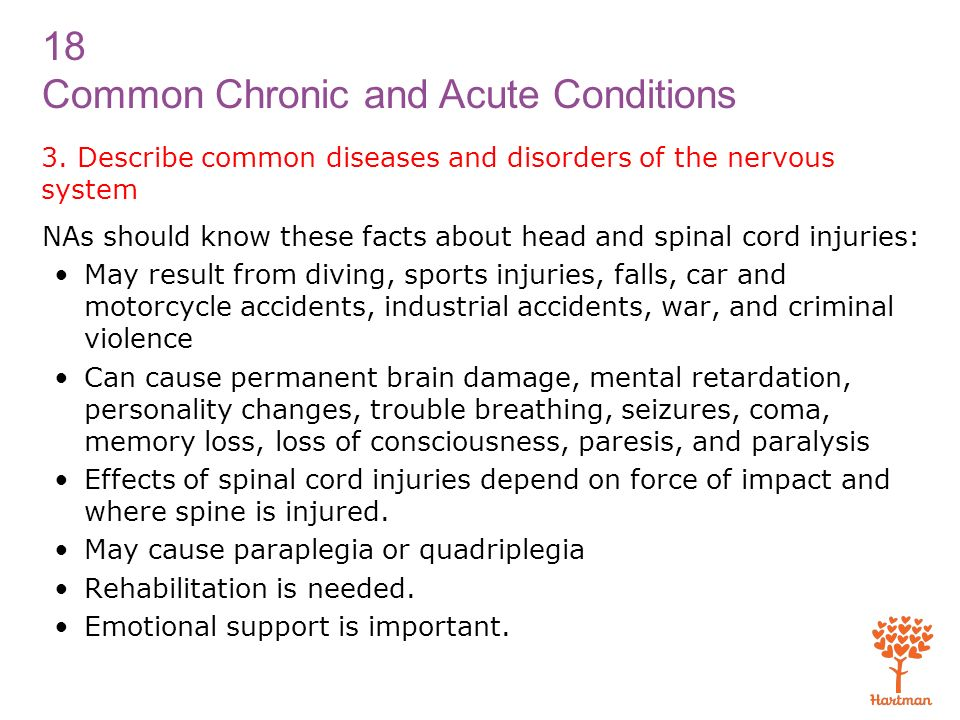 3. Describe common diseases and disorders of the nervous system