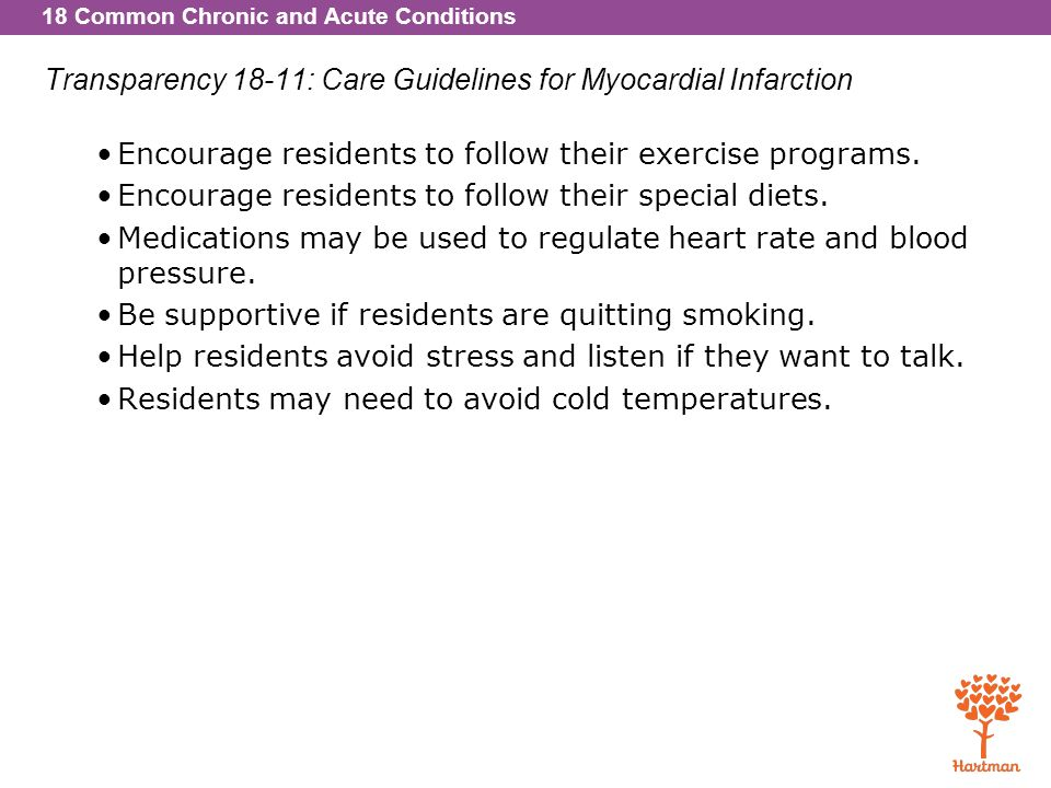 Transparency 18-11: Care Guidelines for Myocardial Infarction