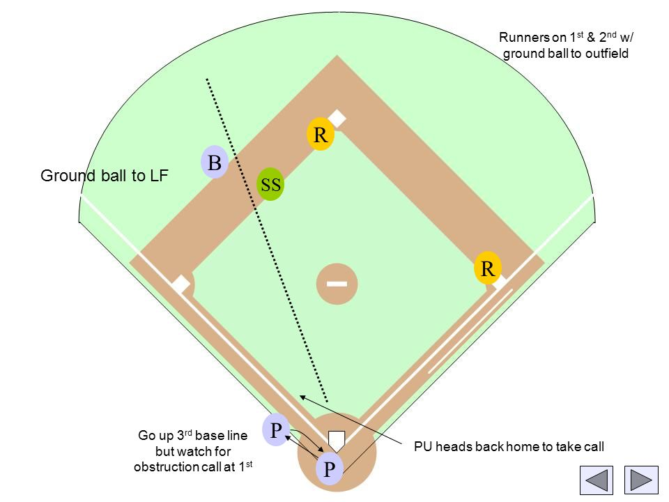 how to play 2nd base