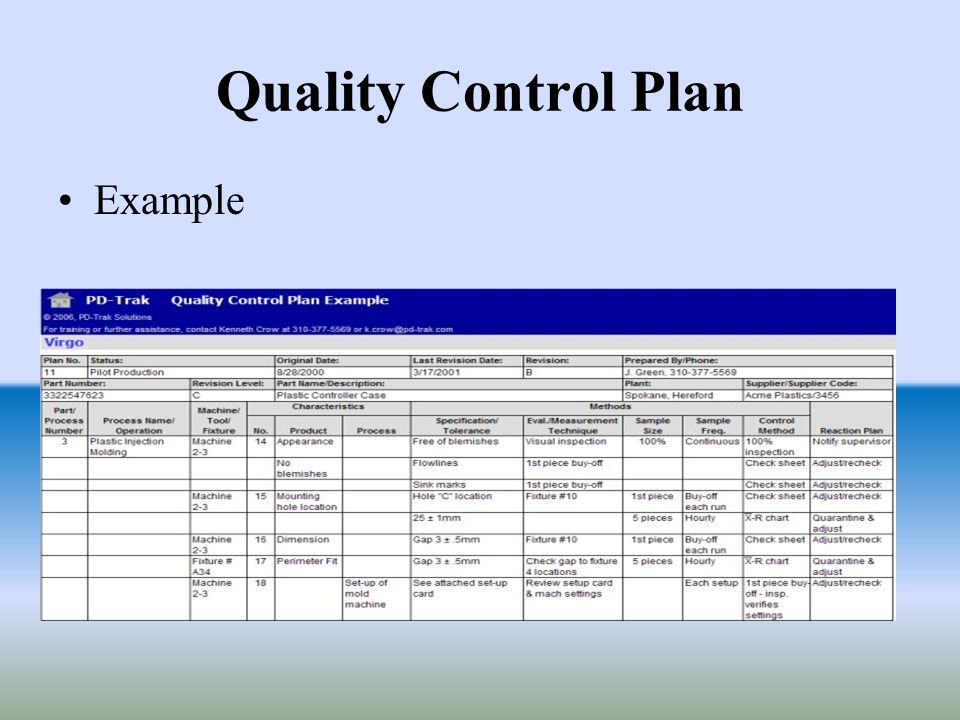 Software quality management plan ppt video online download for Quality control policy template