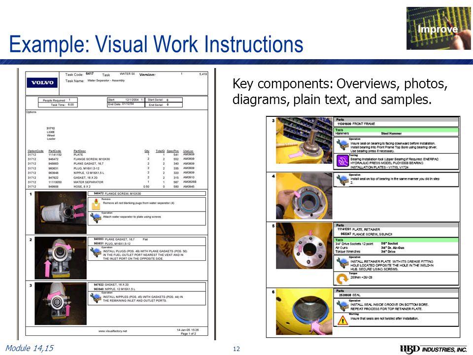 visual work instruction template ensuring value part 3 standardized work best practices