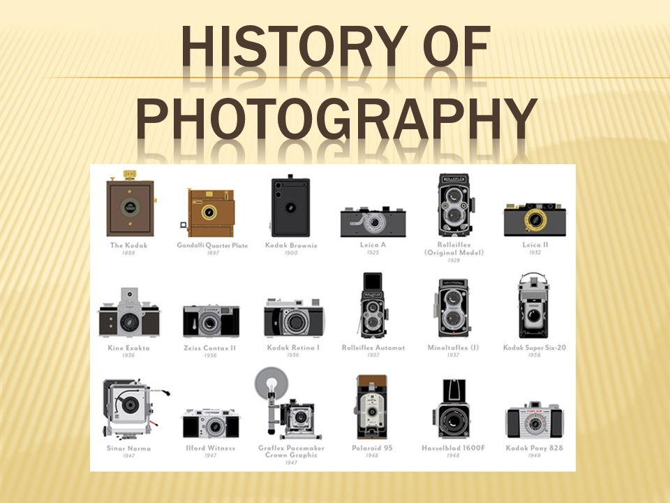 History Of Photography Ppt Video Online Download