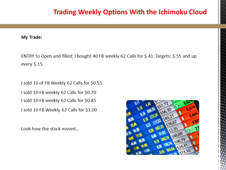 How can i trade weekly options