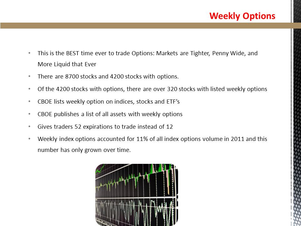 Trading weekly index options