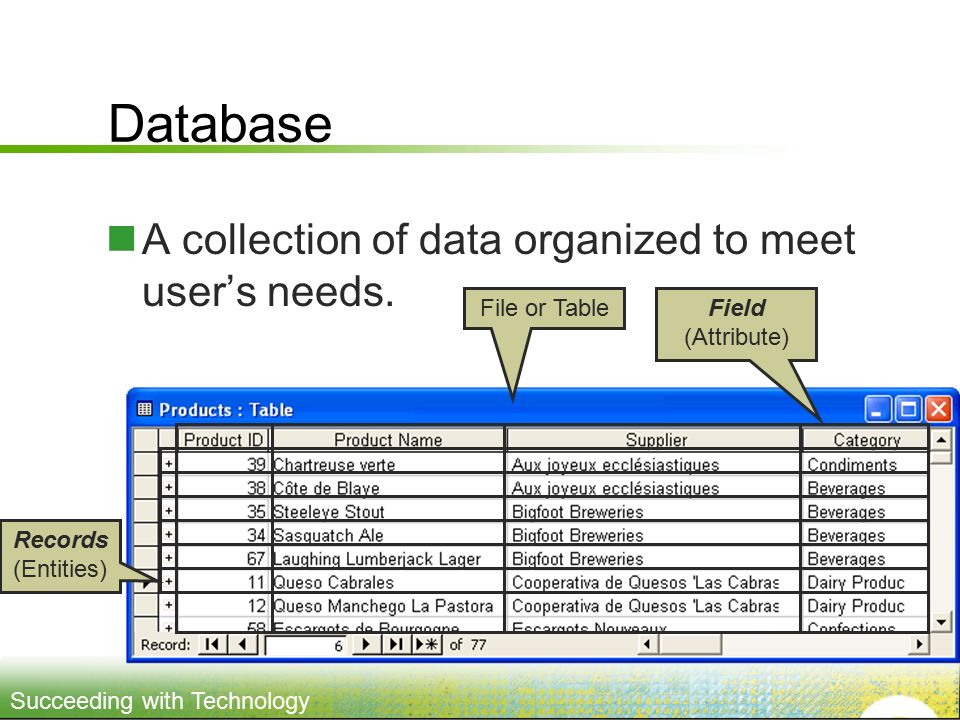 basic database design concepts This article will teach the basis of relational database design and explains how to make a good database design explains er modeling, normalization and identifying entities, attributes, relationships and keys.