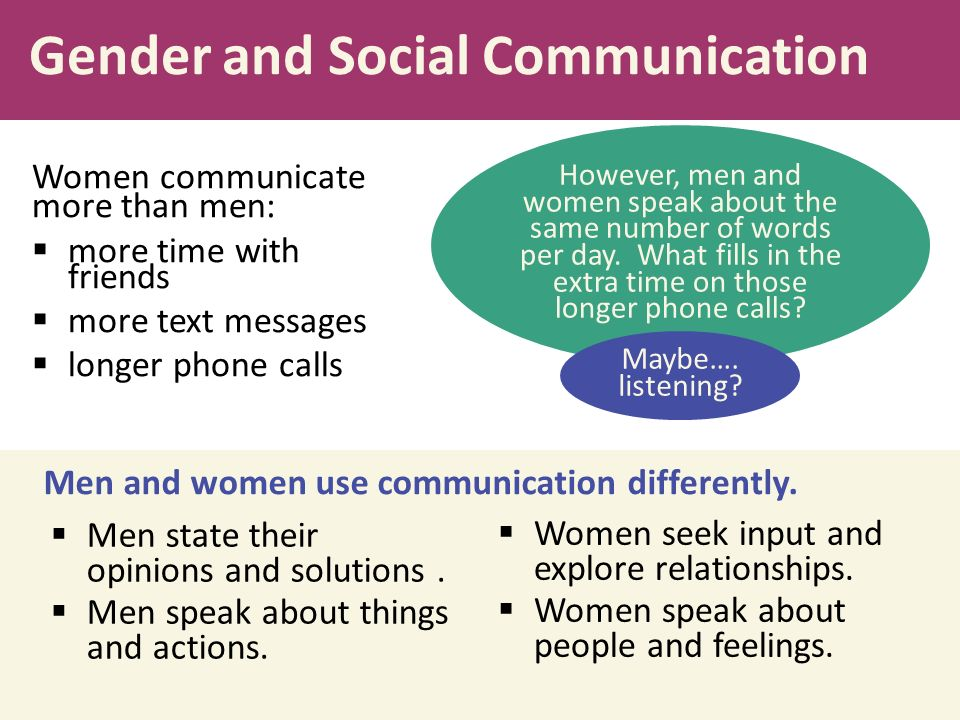 Socialization gender messages in the