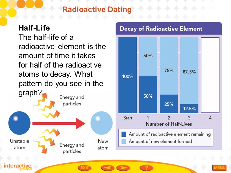 radiometric dating basics Basics of radioactive decay and isotopic dating radioactive decay occurs at an exponential rate, meaning that it can be described in terms of a half life.