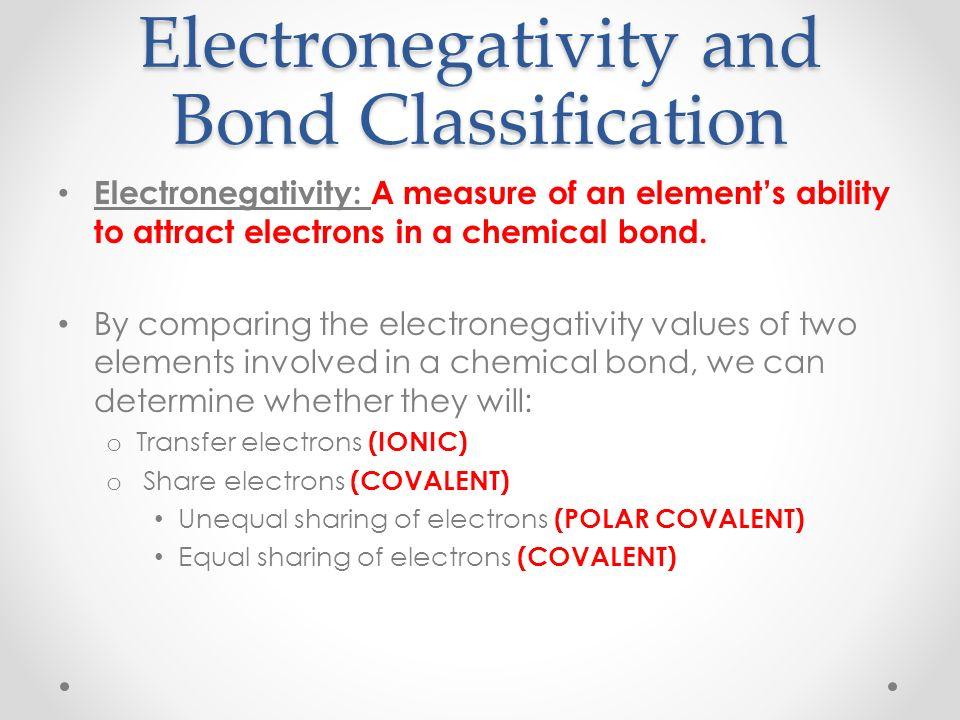 Chemical Bonds Ionic And Covalent Bonds Part 1 Ppt