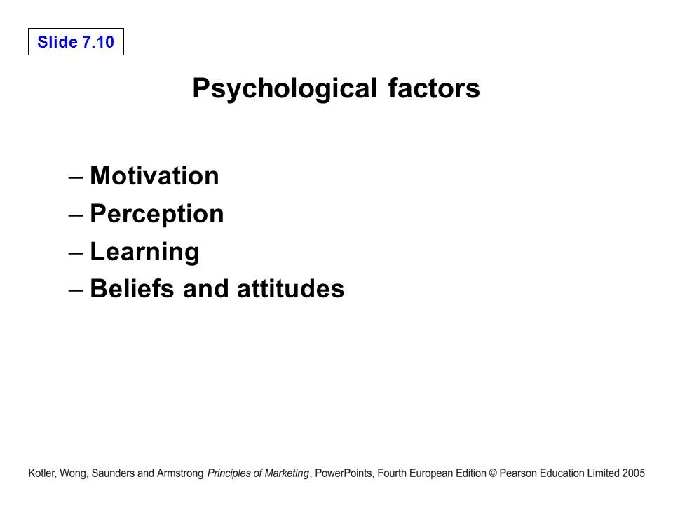 psychological processes motivation perception learning and memory The learning process:  motivation internal influences – memory  internal influences – learning internal influences – emotion and perception  published by tim friesner marketing teacher designs and delivers online marketing courses, training and resources for marketing learners, teachers and professionals.