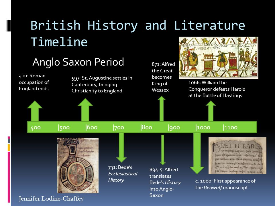 the anglo saxon period in the european history The history of english - old english (c  other vernacular language in europe the west saxon dialect of  from the anglo-saxon period are .