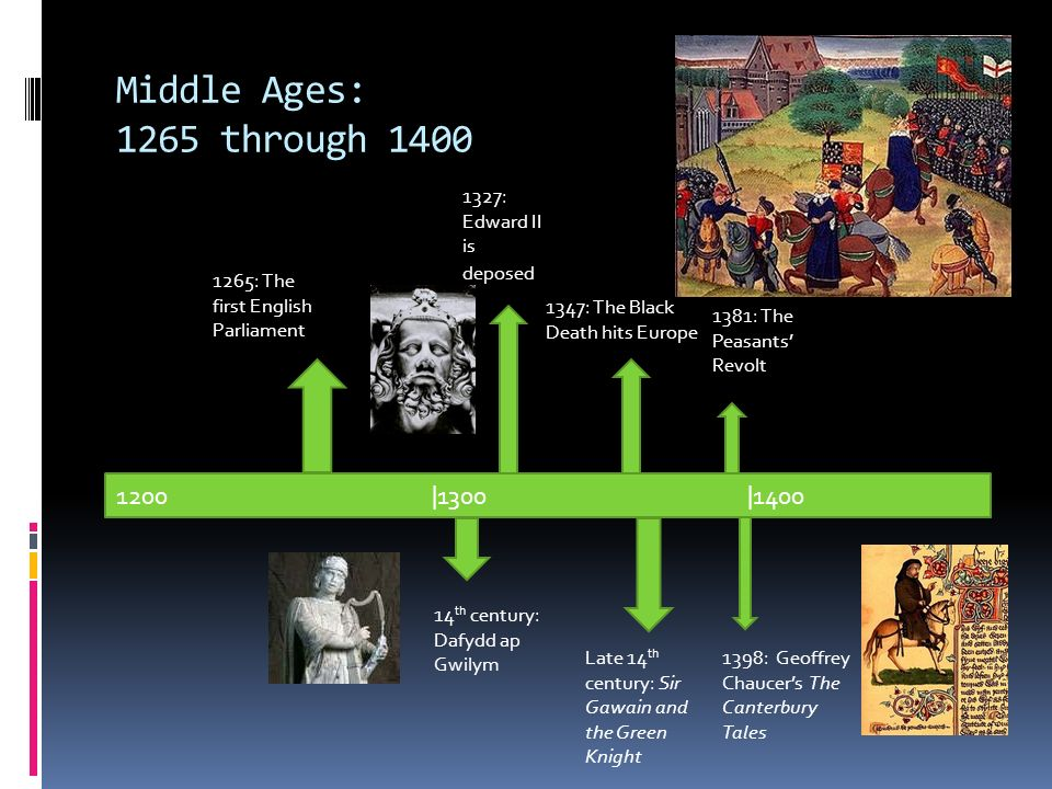 history of british literature