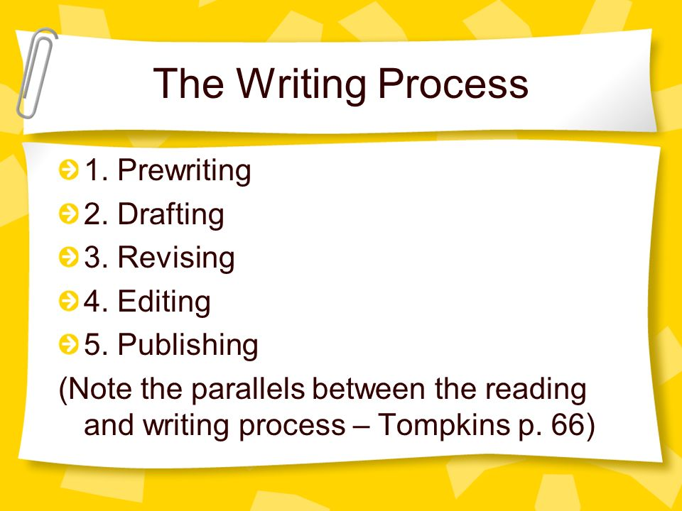 The communication process prewriting writing and rewriting