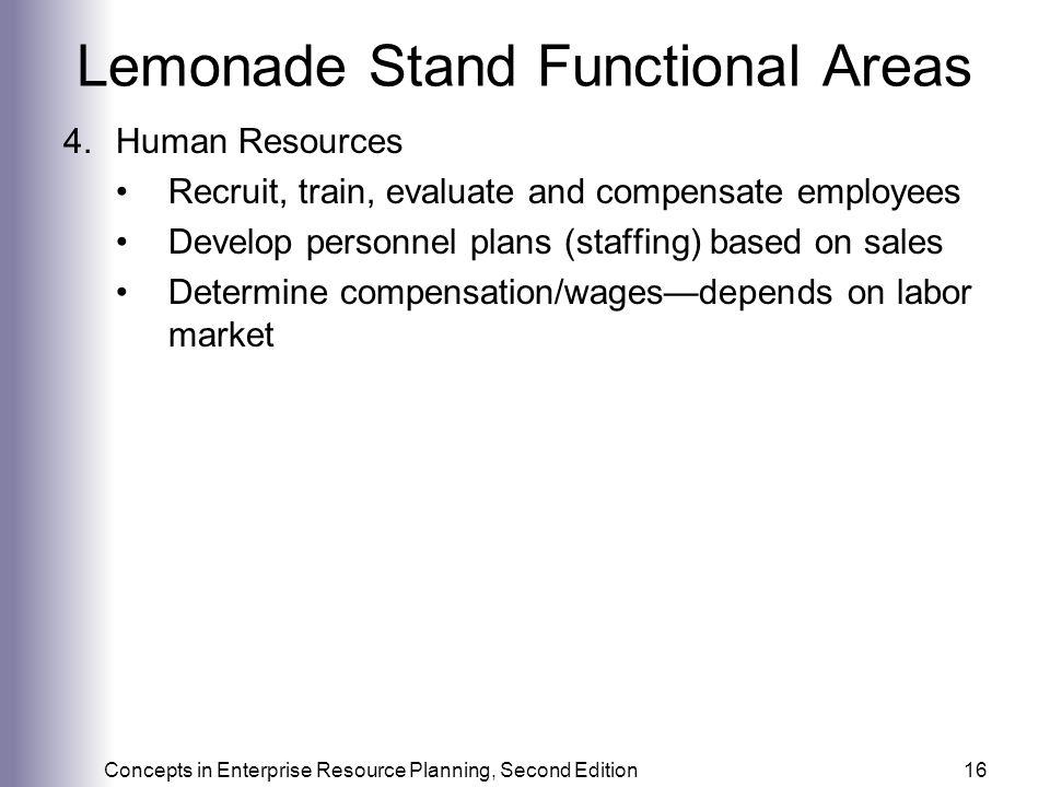 how to make a human resource plan