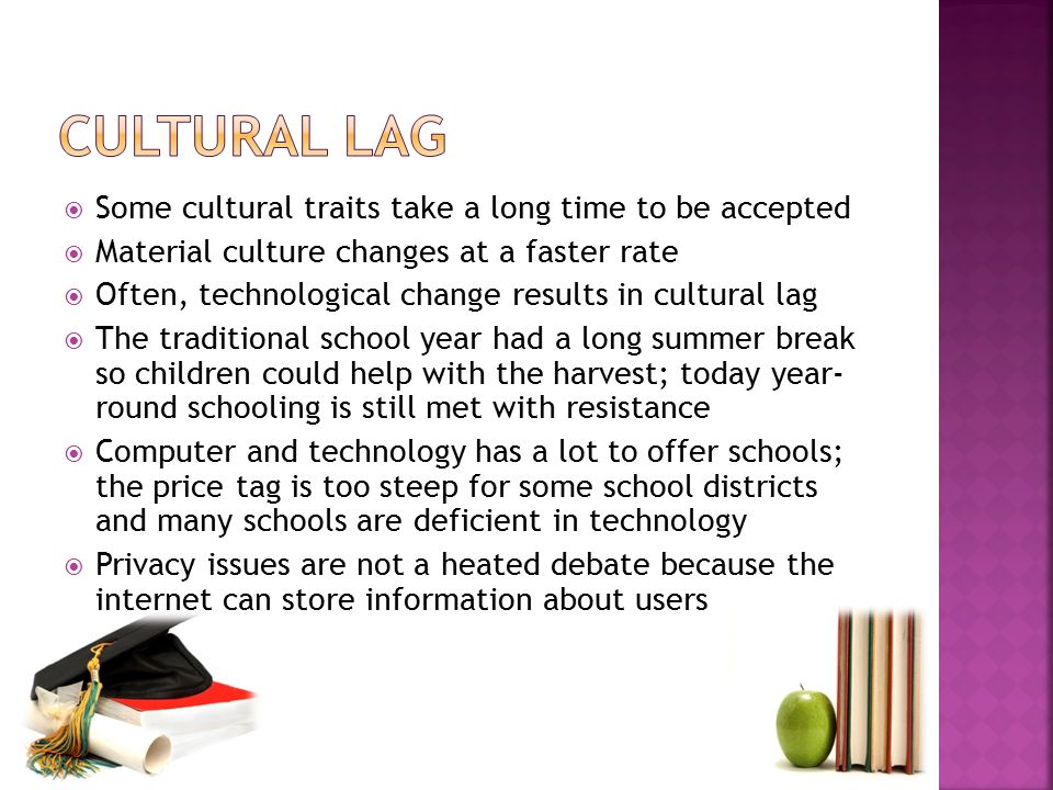 cultural lag essay View essay - cultural lag essay from soc 101 at cecil college logan a szewczyk 03/30/2017 examples of cultural lag cultural lag is the concept that society needs.