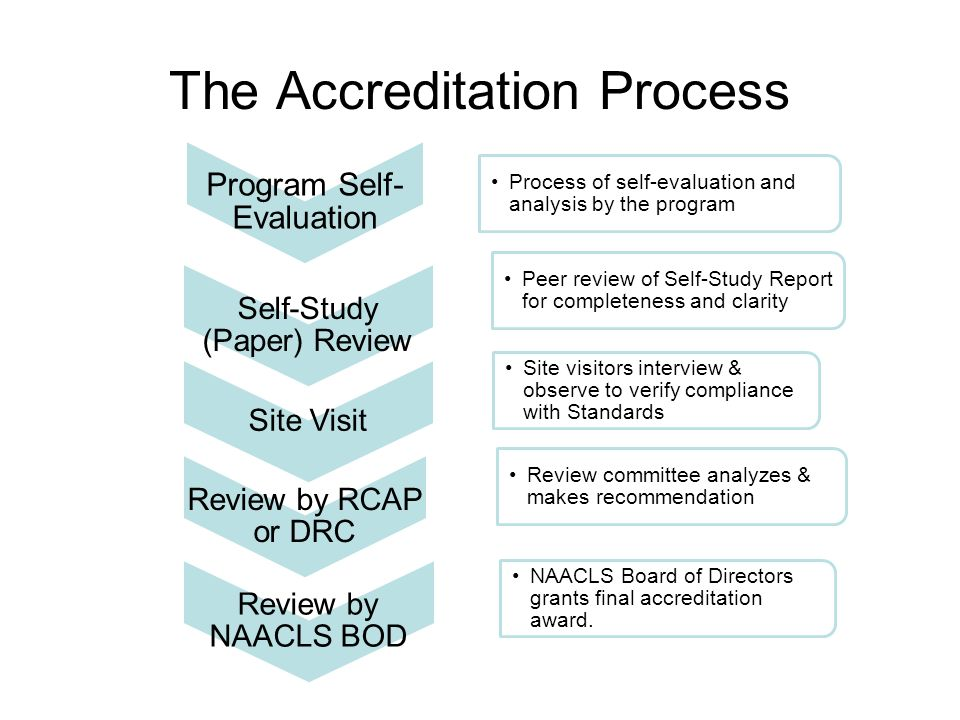 naacls accreditation process and its relationship