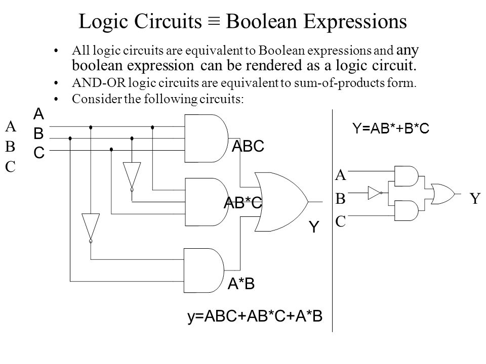 circuit diagram boolean expression circuit diagram to boolean expression lecture 4 nand, nor gates, cs147 circuit minimization and ...