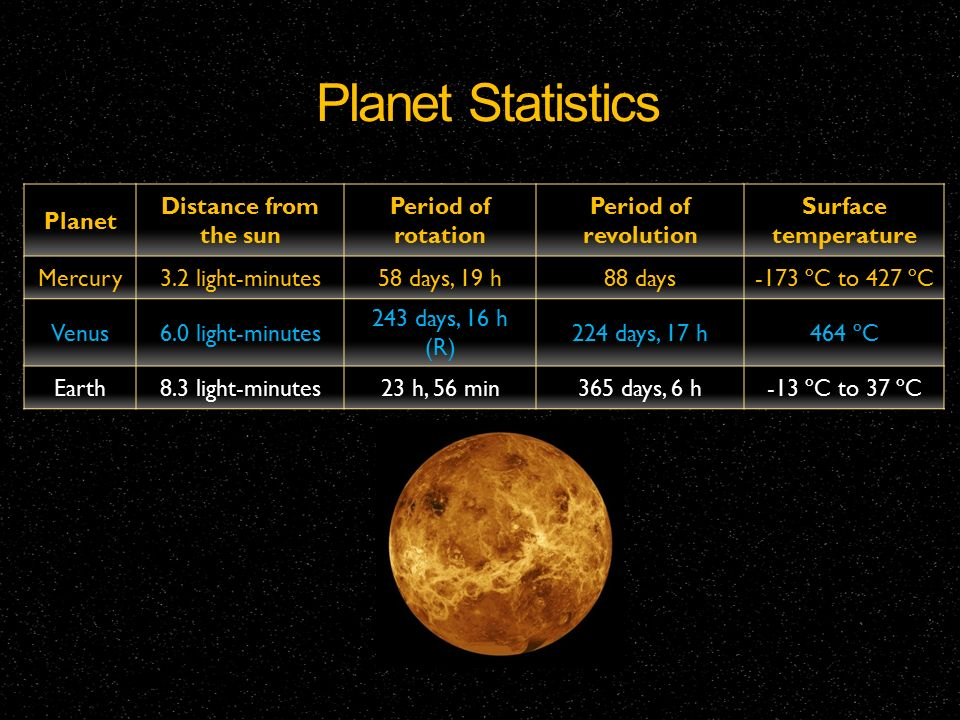stats on planets - photo #16