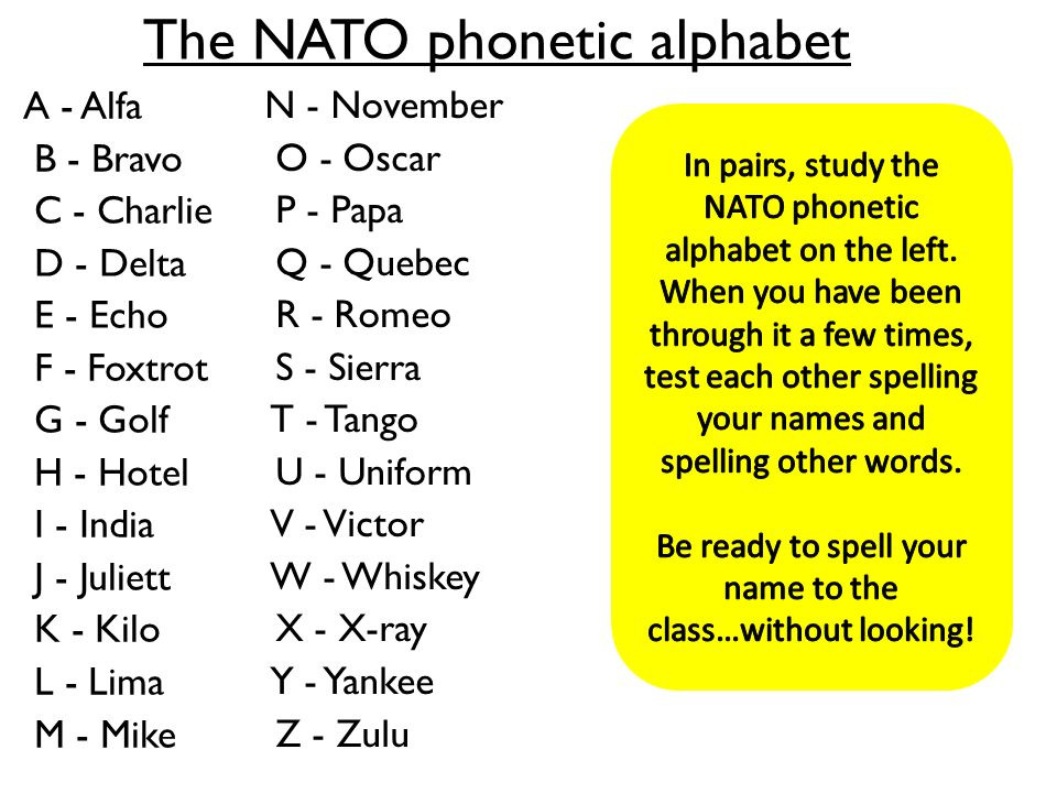 international phonetic alphabet and following phonetic The international phonetic associationis the copyright owner of the international phonetic alphabet and the ipa chart the code.