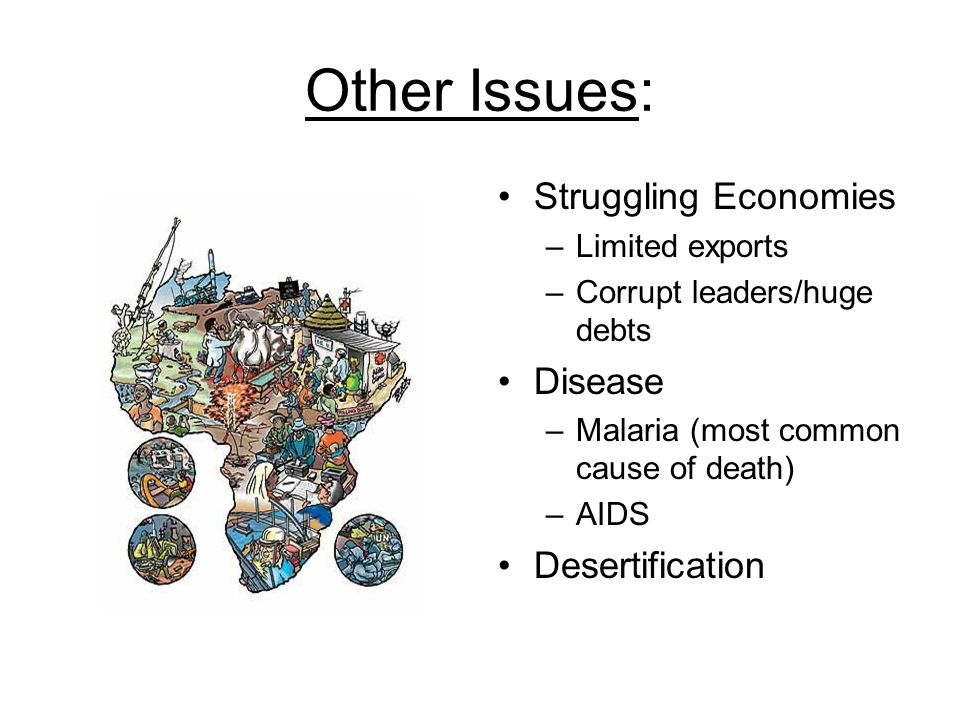 Other Issues: Struggling Economies Disease Desertification