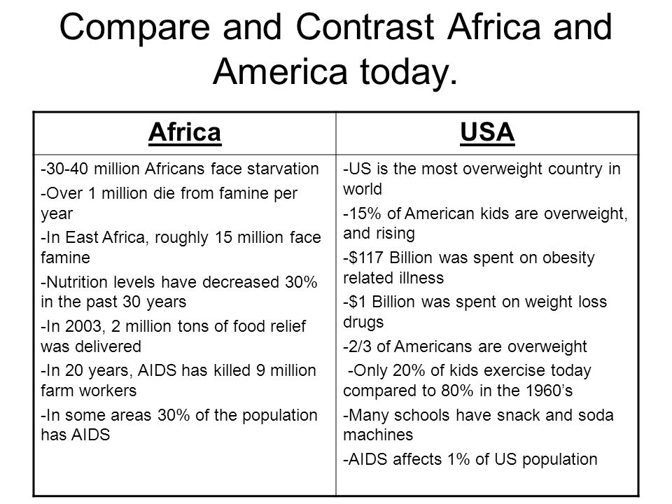 Compare and Contrast Africa and America today.