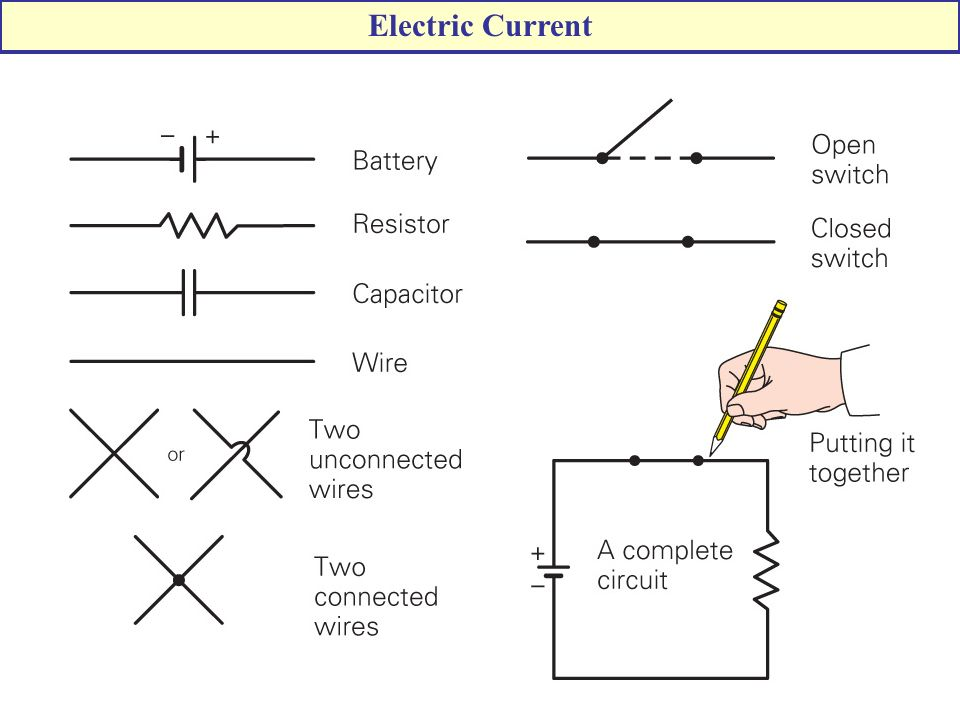 electricity electric charge and resistance Many appliances such as washing machines and electric cookers use electricity  but they both have the same amount of electric charge,  the resistance of the.