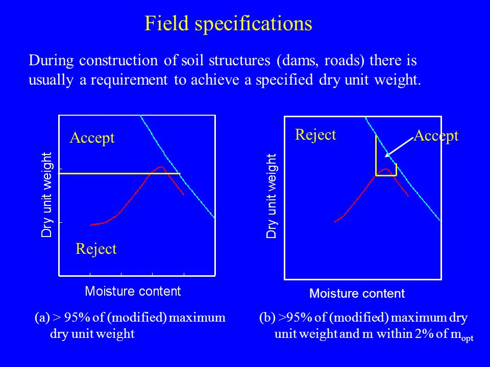 Compaction ppt download for Soil unit weight