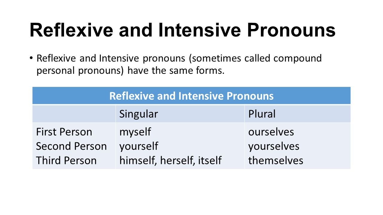 How to Use the Right Gender-Neutral Pronouns in Academic Writing?