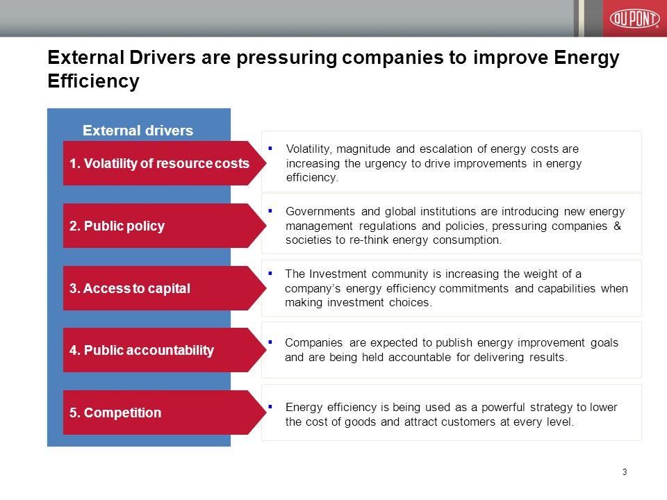 Energy Efficiency Consulting Competencies Amp Capabilities